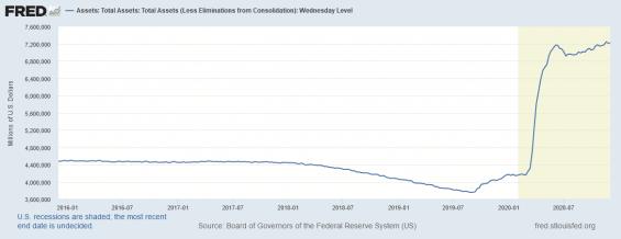 rozvaha-federalni-rezervni-banky