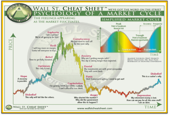 wallstreet cheat sheet bitcoin predikce 2021