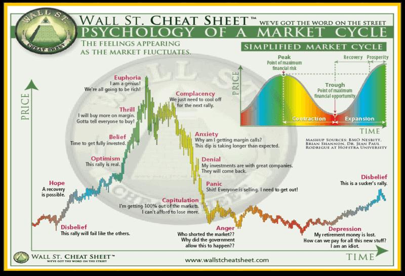 cât bitcoin poți câștiga pe zi 2021