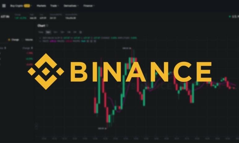 Binance zalistuje další akciové tokeny - Microstrategy, Apple a Microsoft!