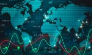 graf-akcie-svet-global-oscilator