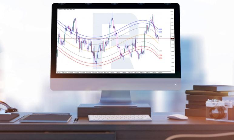 Jak používat indikátor Mean Reversion: Nastavení a obchodování