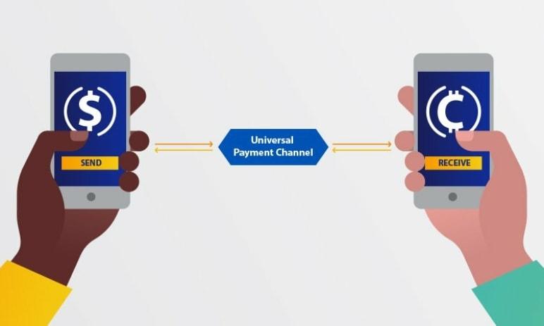 Visa plánuje vlastní platební kanál spojující stablecoiny a digitální měny centrálních bank!